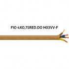 Cable redondo H03VV-F (FVV) 4x0,75mm2 dorada